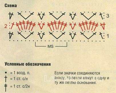 Описание вязания к узор ажурные снопики №1271