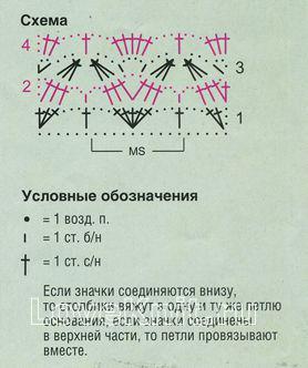 Описание вязания к узор №1291