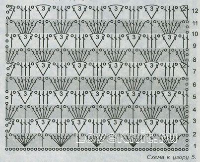 Описание вязания к узор ажурные полотна №1422