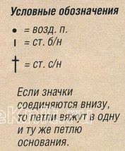 Описание вязания к узор №1448
