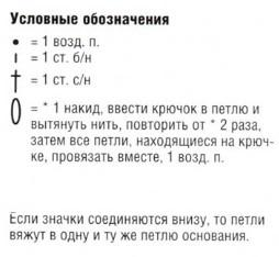 Описание вязания к узор №1710
