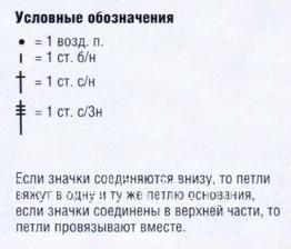 Описание вязания к узор №1705