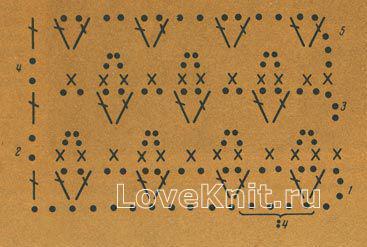 Описание вязания к узор №1470