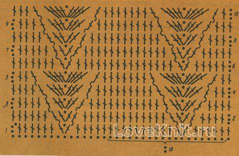 Описание вязания к узор №1512