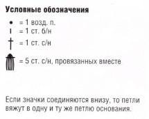 Описание вязания к узор №1723