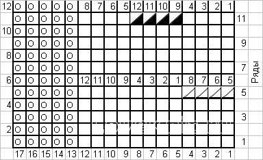 Описание вязания к узор косы и жгуты №4048