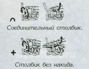 Описание вязания к узор №1507