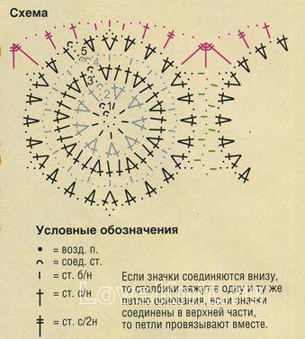 Описание вязания к узор №1457