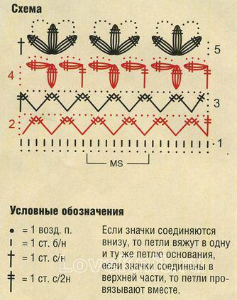 Описание вязания к узор цветочная кайма №1258 крючком