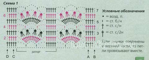 Описание вязания к узор №1284 крючком