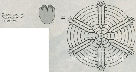 Описание вязания к узор цветы №1438 крючком