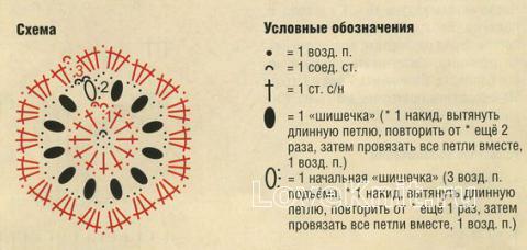 Описание вязания к узор шестиугольный №1588 крючком