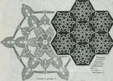 Описание вязания к шестиугольные мотивы (2) крючком