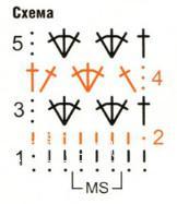 Описание вязания к узор №1721 крючком