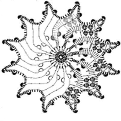 Описание вязания к узор кружево №3782 крючком