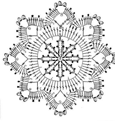 Описание вязания к узор кружево №3783 крючком