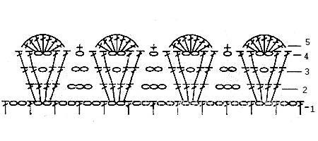Описание вязания к кайма и бордюр №3855 крючком