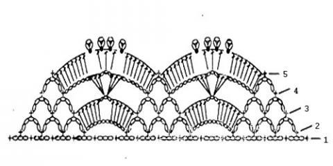 Описание вязания к узор кружево №3856 крючком