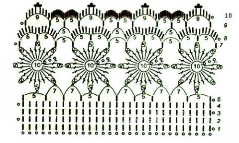 Описание вязания к узор кружево №3859 крючком