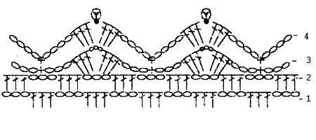 Описание вязания к кайма и бордюр №3863 крючком