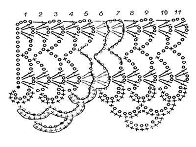 Описание вязания к кайма и бордюр №3867 крючком