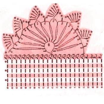 Описание вязания к узор кружево №3872 крючком