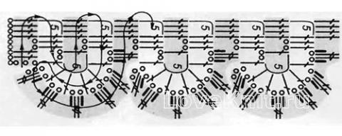 Описание вязания к узор крючком №3873 крючком