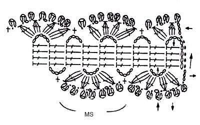 Описание вязания к кайма и бордюр №3890 крючком