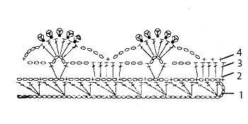 Описание вязания к узор крючком №3893 крючком