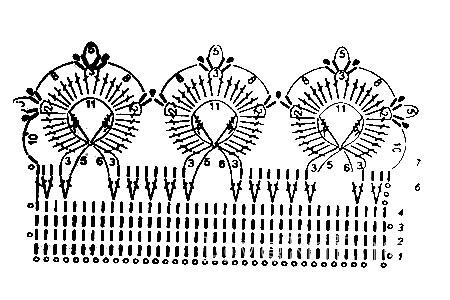 Описание вязания к кайма и бордюр №3894 крючком