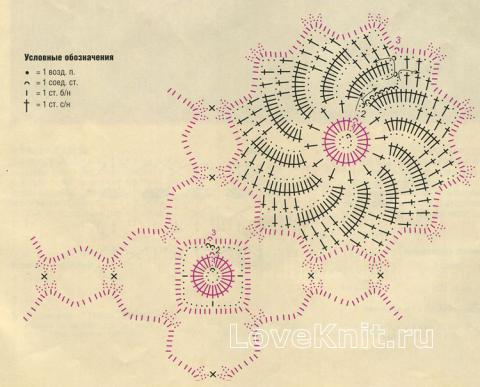 Описание вязания к узор круглый мотив №1263 крючком