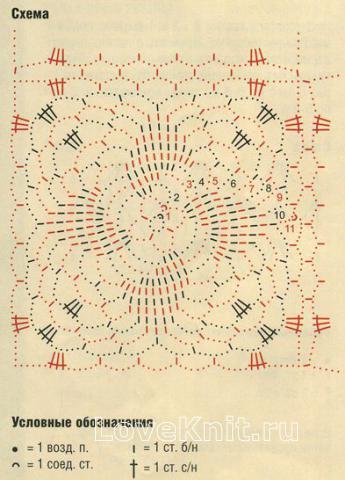 Описание вязания к узор ажурный квадрат №1264 крючком
