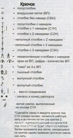 Описание вязания к узор кружева №1490 крючком