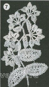 Описание вязания к узор кружева №1491 крючком