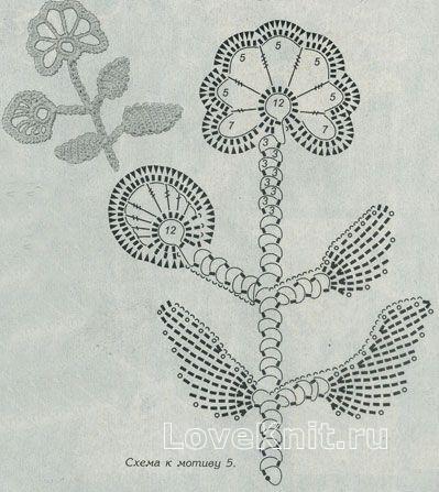 Описание вязания к узор кружева №1495 крючком