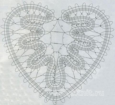 Описание вязания к узор сердце №1502 крючком
