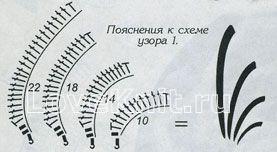Описание вязания к круглые мотивы (9) крючком