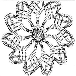 Описание вязания к узор кружево №3780 крючком