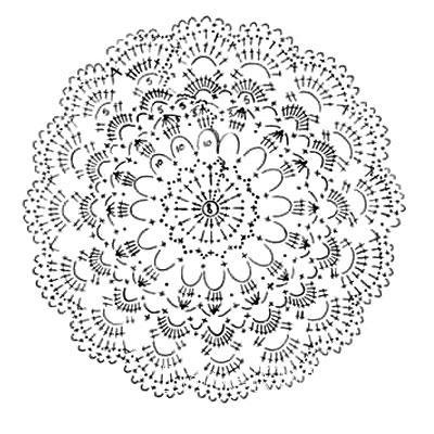 Описание вязания к круговое вязание №3825 крючком
