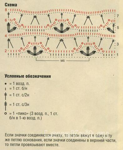 Описание вязания к узор кружевной №1269 крючком