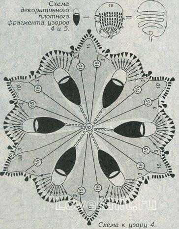 Описание вязания к узор шестиугольные мотивы №1417 крючком