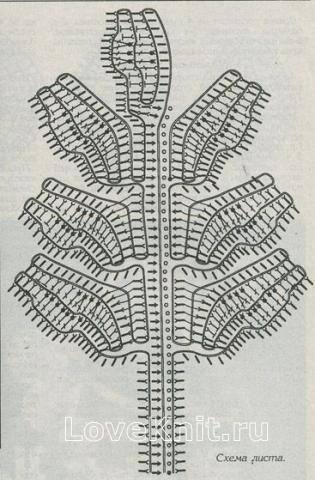 Описание вязания к узор ирландские кружева №1440 крючком
