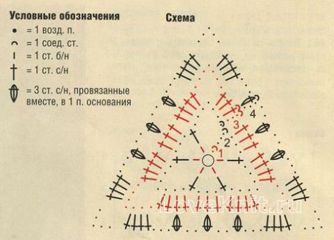 Описание вязания к узор треугольный мотив №1590 крючком