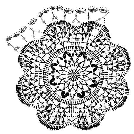 Описание вязания к узор крючком №3768 крючком