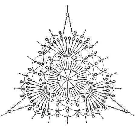 Описание вязания к узор кружево №3771 крючком
