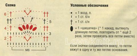 Описание вязания к узор цветочные арки №1277 крючком