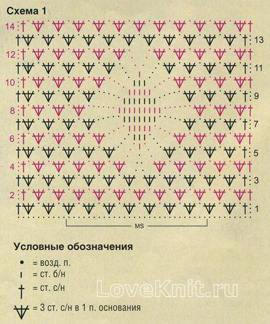 Описание вязания к узор №1281 крючком