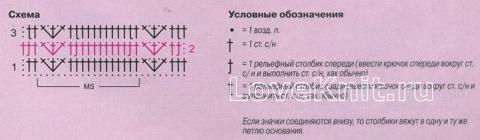 Описание вязания к узор №1289 крючком