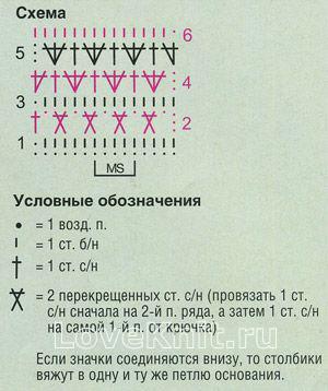 Описание вязания к узор №1292 крючком