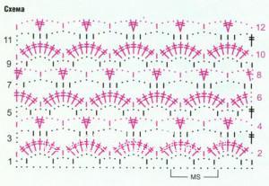Описание вязания к узор №1715 крючком